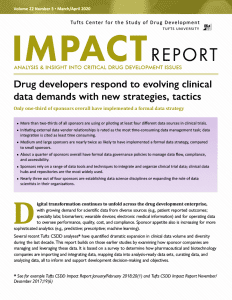 Tufts Impact Report: Analysis & Insight into Critical Drug Development Issues