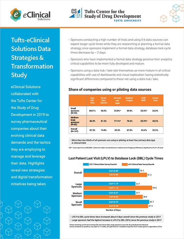 Tufts Case Study
